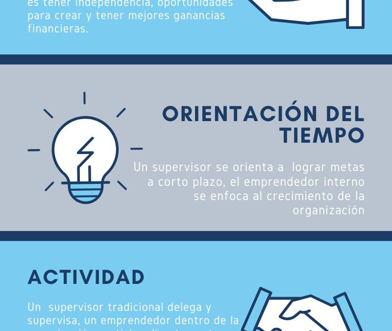 Eres supervisor tradicional o una persona con iniciativa empresarial?